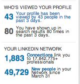 LinkedInViews