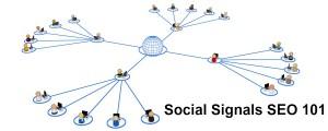 Social Signals SEO 101