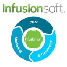 7 Things To Know About Infusionsoft
