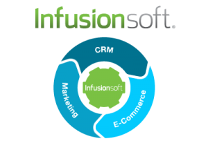 Is Infusionsoft Worth It?