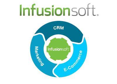 Is Infusionsoft Worth It And Is It Right For Your