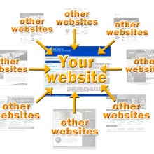 21 Ways To Get More Earned Links To Your Website