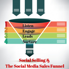 Social Selling & The Social Media Sales Funnel
